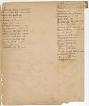 Vol. 1 Indices